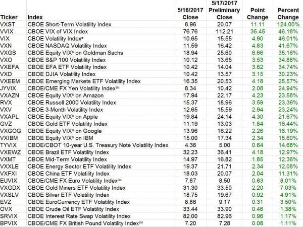 indici volatilità