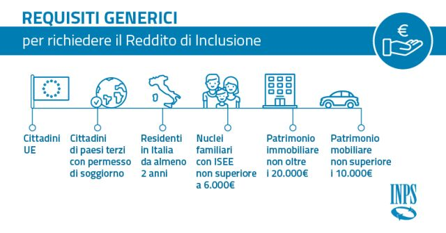 Reddito di inclusione rei cos 39 e come funziona guida for Reddito per permesso di soggiorno